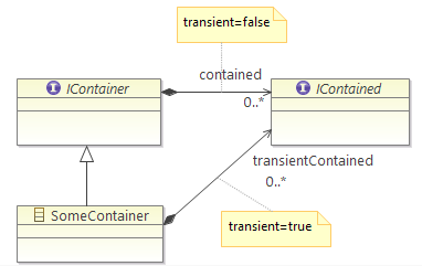 http://opa1.de/files/container2.png
